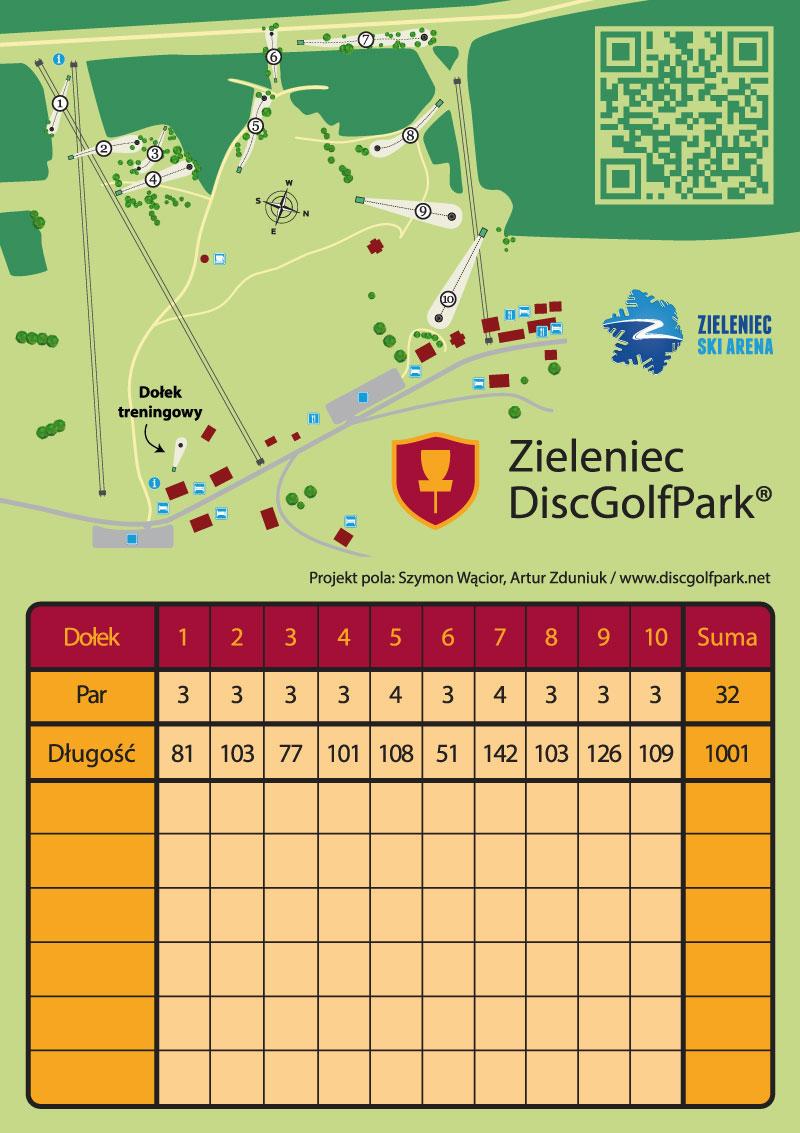 zieleniec_scorecard_wewn